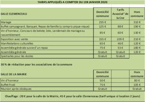 NOUVEAUX TARIFS DE LOCATION DES SALLES MUNICIPALES